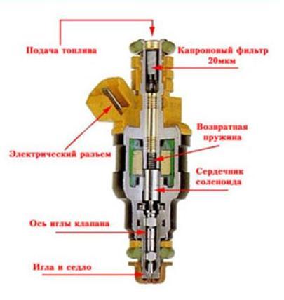 Как самому прочистить инжектор на lancer 9 ат